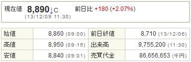 9984ソフトバンク20131209-1前場