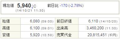 2121mixi20141021-1前場