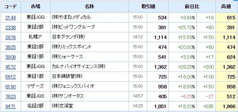 S高ネタ20190626