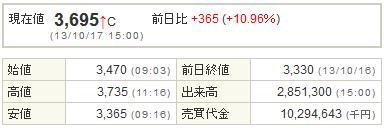 2497ユナイテッド20131017-1