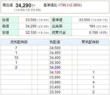 7836アビックス20130919