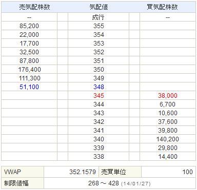 6993アジアグロースキャピタル20140124-2