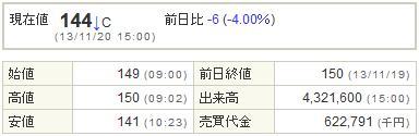 6993アジアグロースキャピタル20131120-1