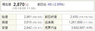 2138クルーズ20151020-1前場