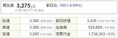 9477KADOKAWA20131011-1
