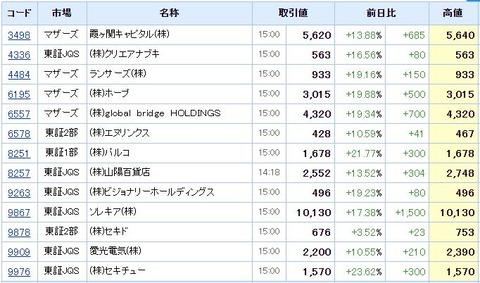 S高ネタ20191227