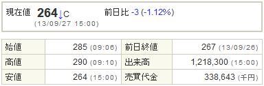 7836アビックス20130927-1