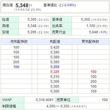 2121mixi20140430-1