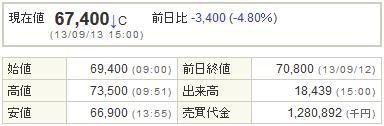 3782DDS20130913