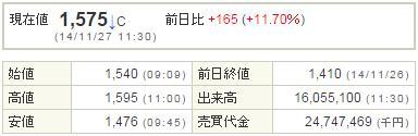 7844マーベラスAQL20141127-1前場
