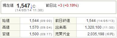 9684スクウェア・エニックス20140514-1前場