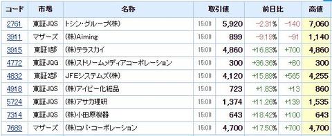 S高ネタ20200727