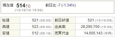 9501東京電力20131010-1