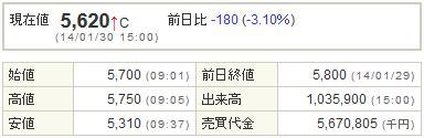 6871日本マイクロニクス20140130-1