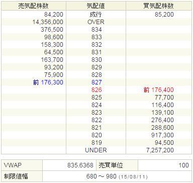 9501東京電力20150811-2前場