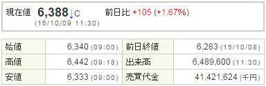 9984ソフトバンク20151009-1前場