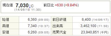 6871日本マイクロニクス20140618-1前場
