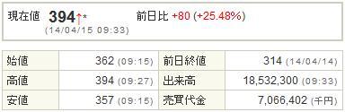 9424日本通信20140415-1前場