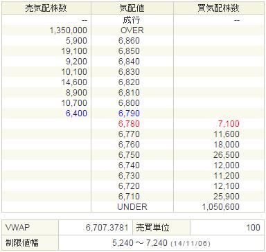 2121mixi20141106-2前場