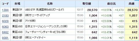 S高ネタ20191002