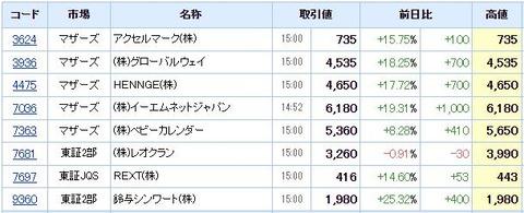 S高ネタ20210827
