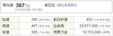 9424日本通信20140409-1