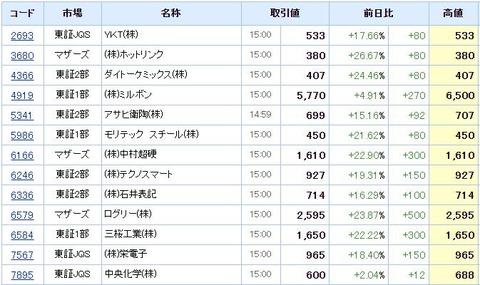 S高ネタ20191029