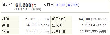 3765ガンホー20131031-1