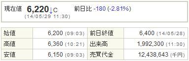 6871日本マイクロニクス20140529-1前場
