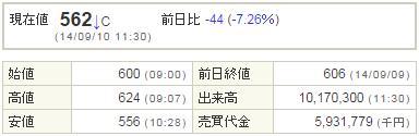 9424日本通信20140910-1前場