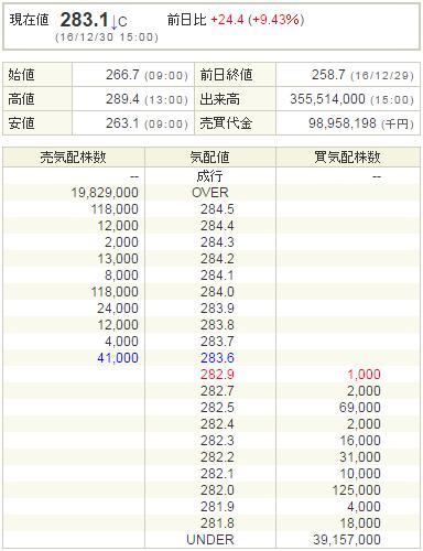 6502東芝20161230(半年)00