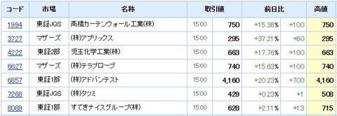 S高ネタ20190725
