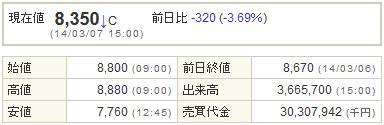 6871日本マイクロニクス20140307-1