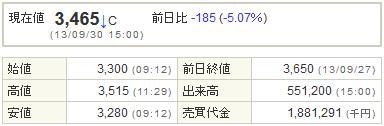 9477KADOKAWA20130930-1