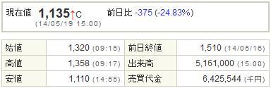 4583カイオム・バイオサイレンス20140519-1