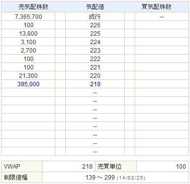 6993アジアグロースキャピタル20140224-2