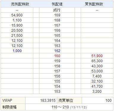 6993アジアグロースキャピタル20131111-2