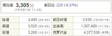 2138クルーズ20150819-1前場