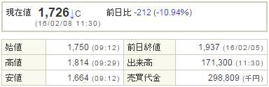 6177AppBank20160208-1前場