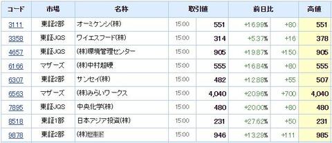 S高ネタ20190624