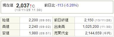 3753フライトホールディングス20131129-1前場