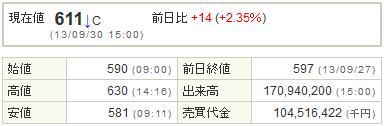 9501東京電力20130930-1