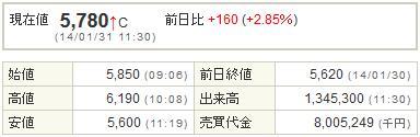 6871日本マイクロニクス20140131-1前場