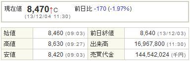 9984ソフトバンク20131204-1前場
