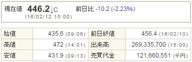 8306三菱UFJ20160212-1