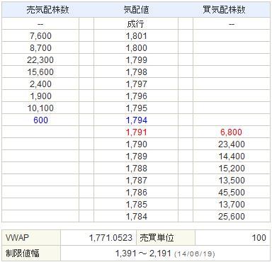9684スクウェア・エニックス20140618-2
