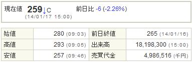 6993アジアグロースキャピタル20140117-1