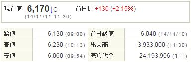 2121mixi20141111-1前場
