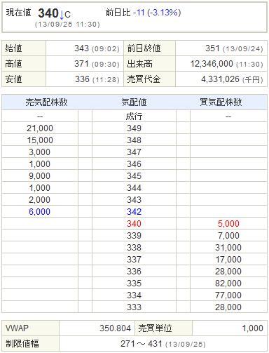 2687CVS20130925前場