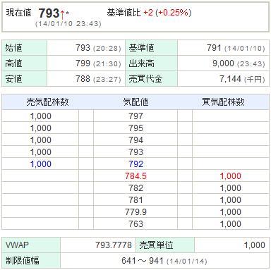 2706ブロッコリー20140110-1
